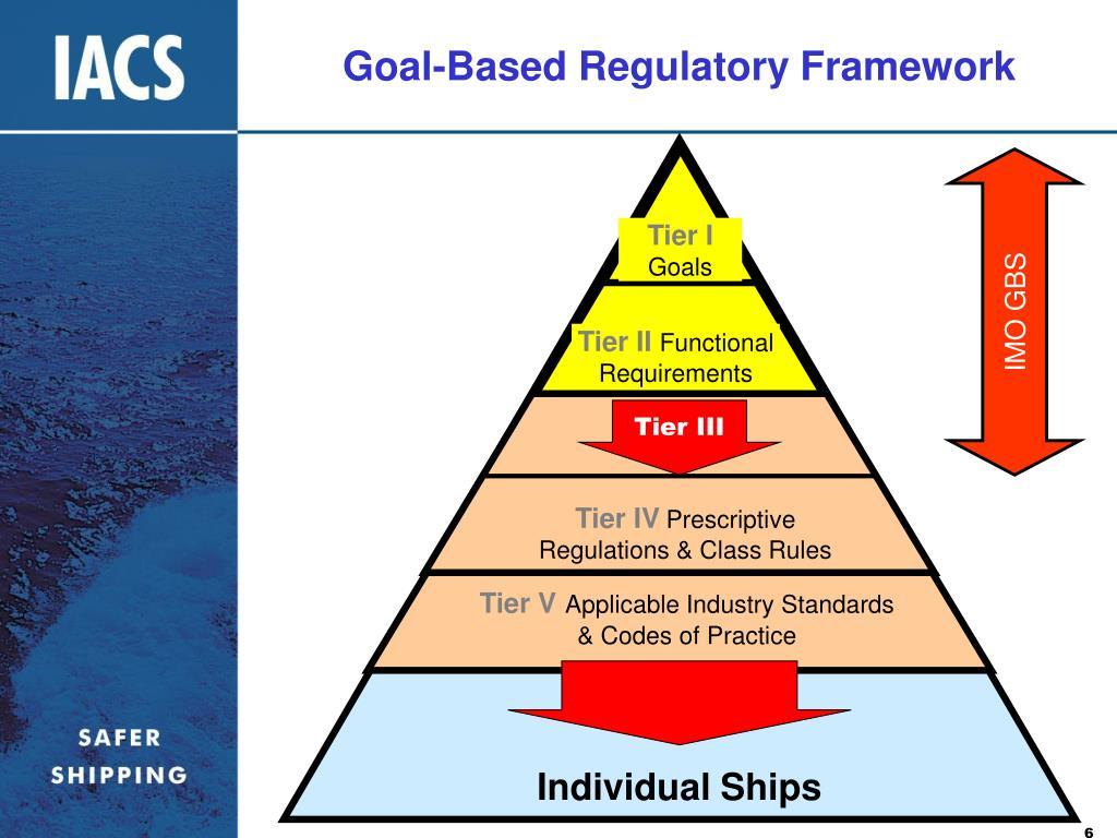 Goal-Based Regulatory Framework
