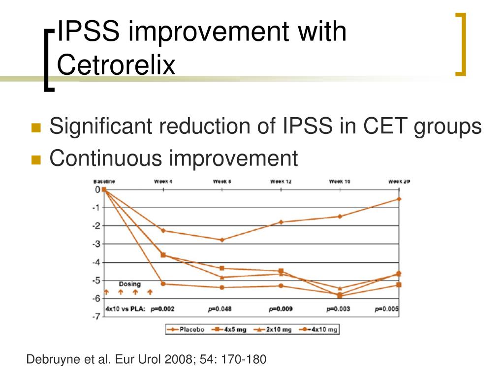 IPSS improvement with Cetrorelix