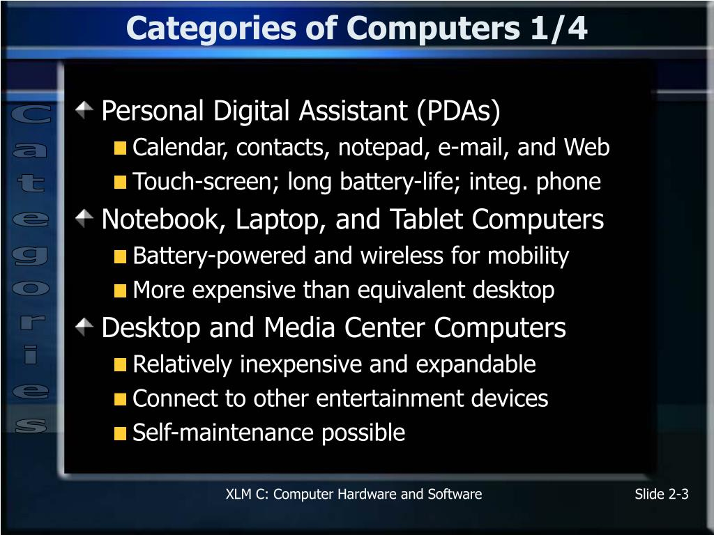 Categories of Computers 1/4