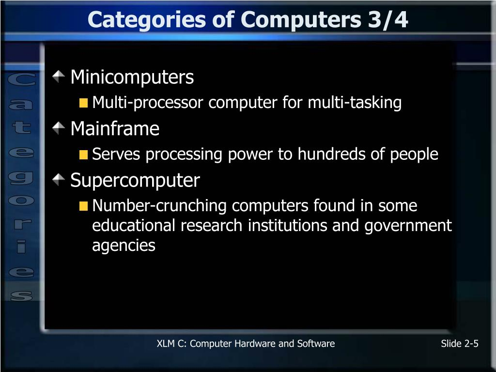 Categories of Computers 3/4