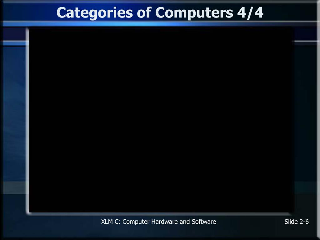 Categories of Computers 4/4