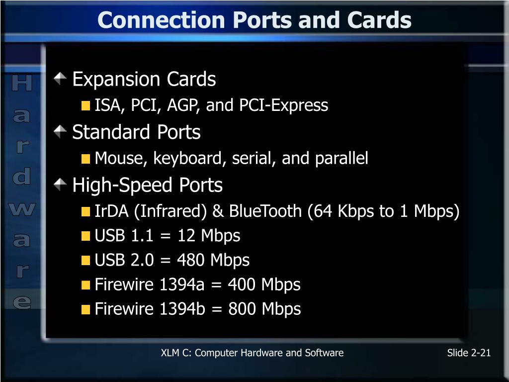 Connection Ports and Cards
