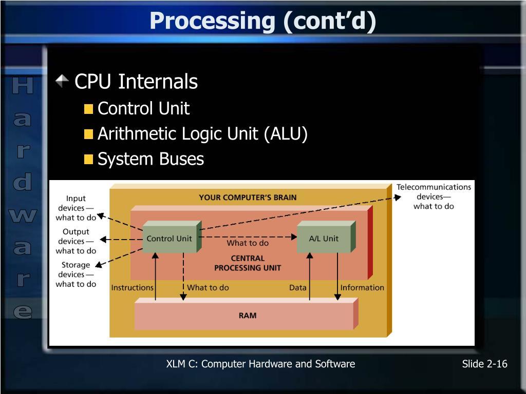 Processing (cont'd)