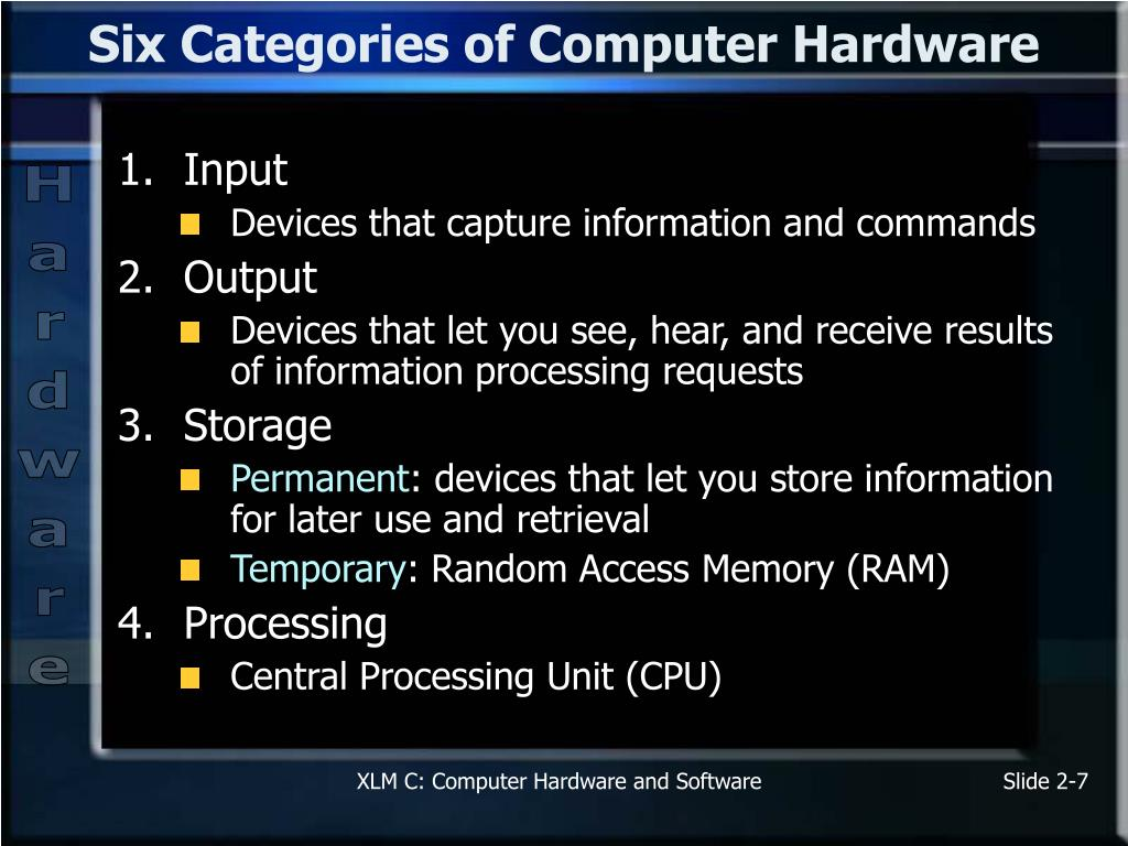 Six Categories of Computer Hardware
