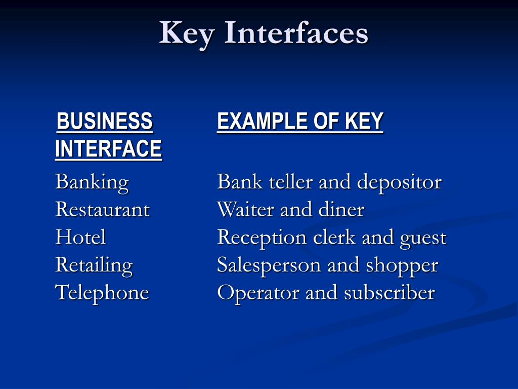 Key Interfaces