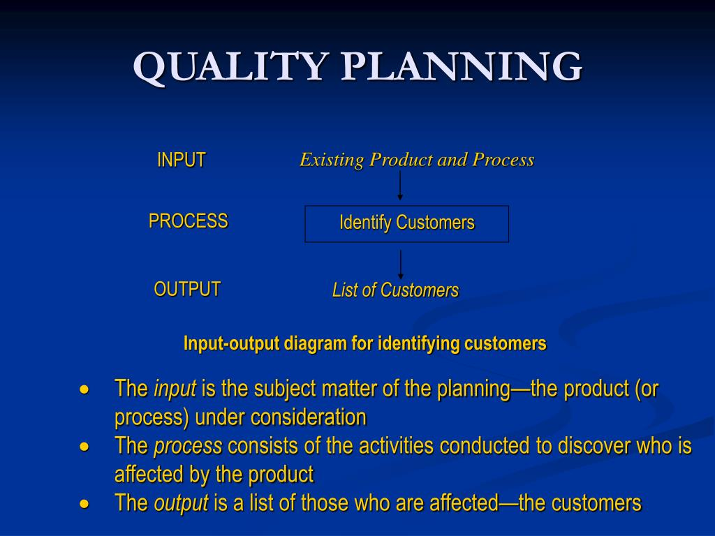 Existing Product and Process