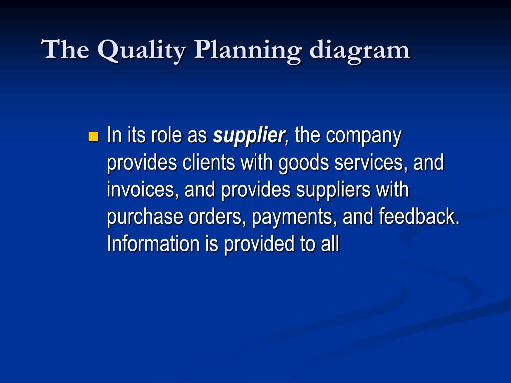 The Quality Planning diagram