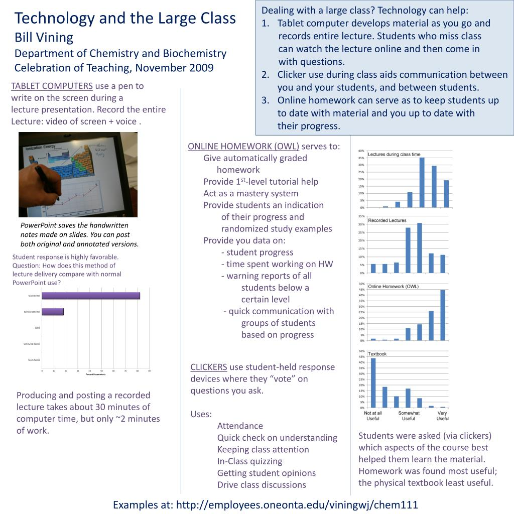 Dealing with a large class? Technology can help: