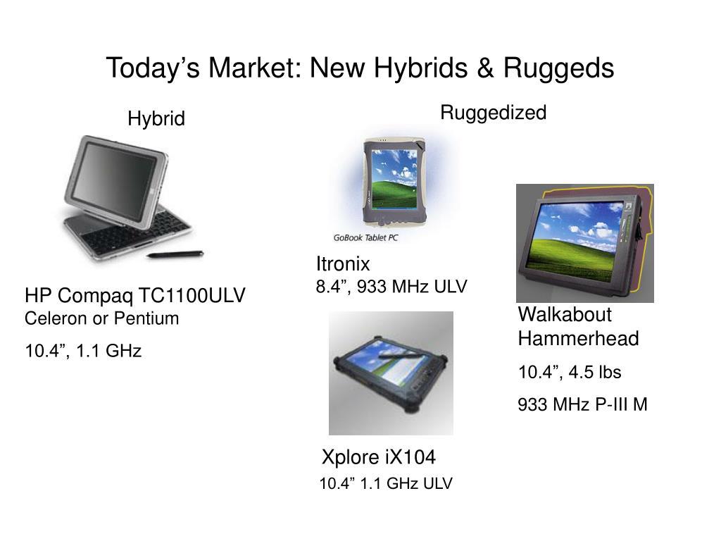 Today's Market: New Hybrids & Ruggeds