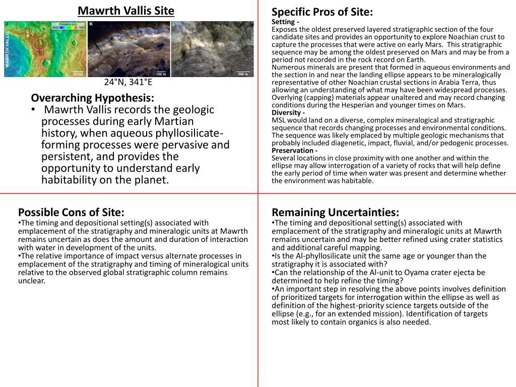 Mawrth Vallis Site