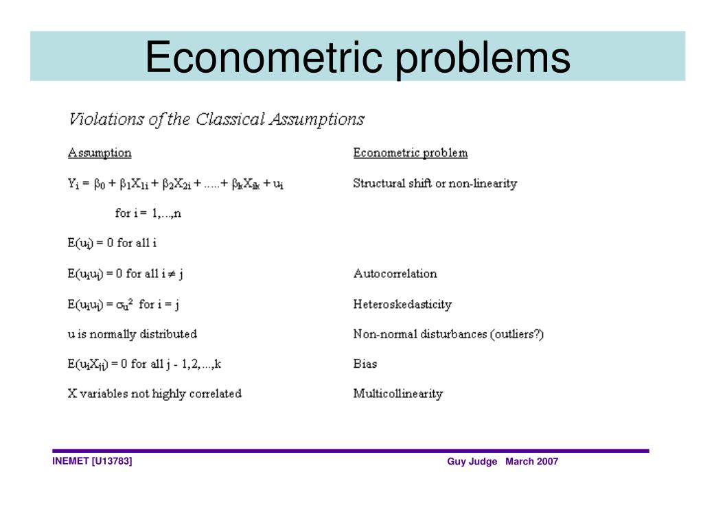 Econometric problems