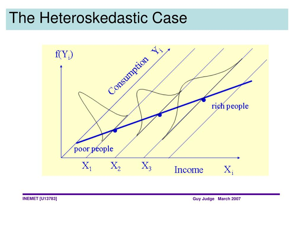 The Heteroskedastic Case