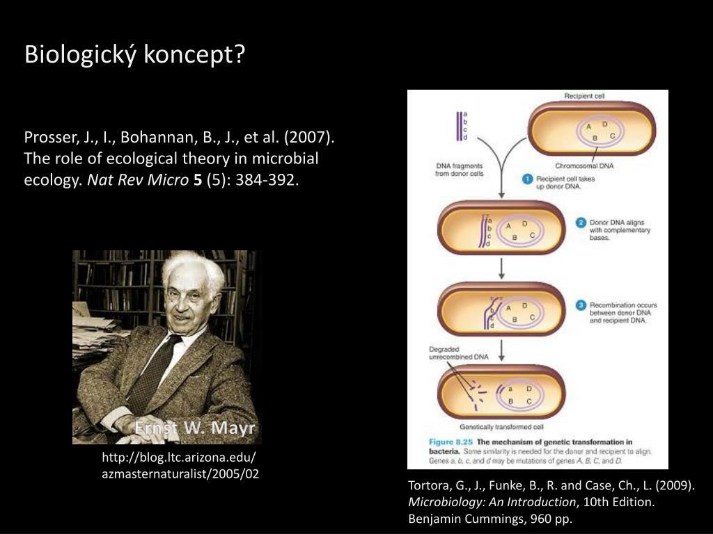 Biologický koncept?