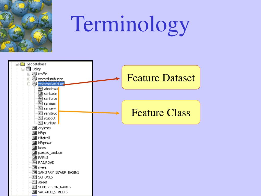 Feature Dataset
