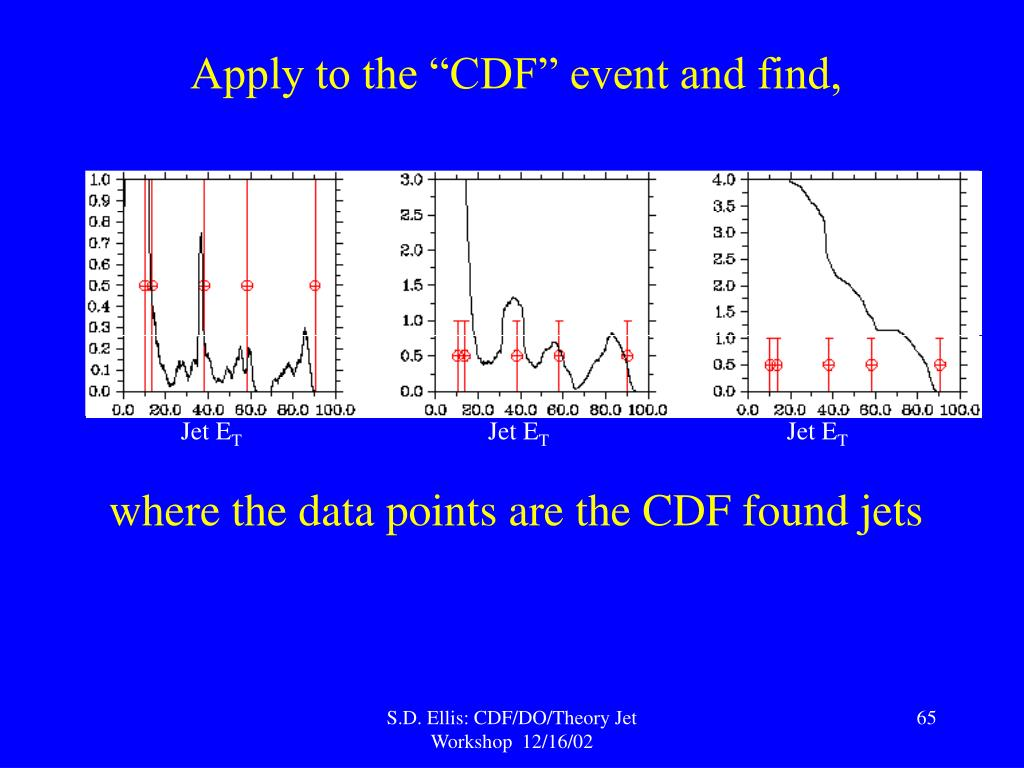 """Apply to the """"CDF"""" event and find,"""