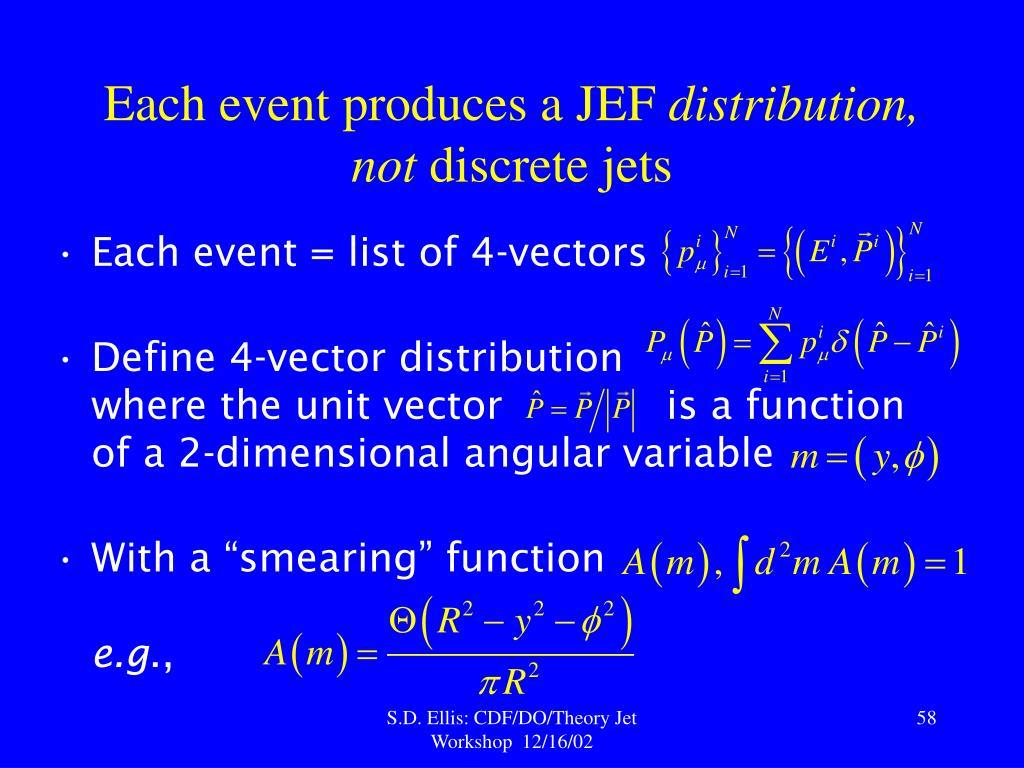 Each event produces a JEF
