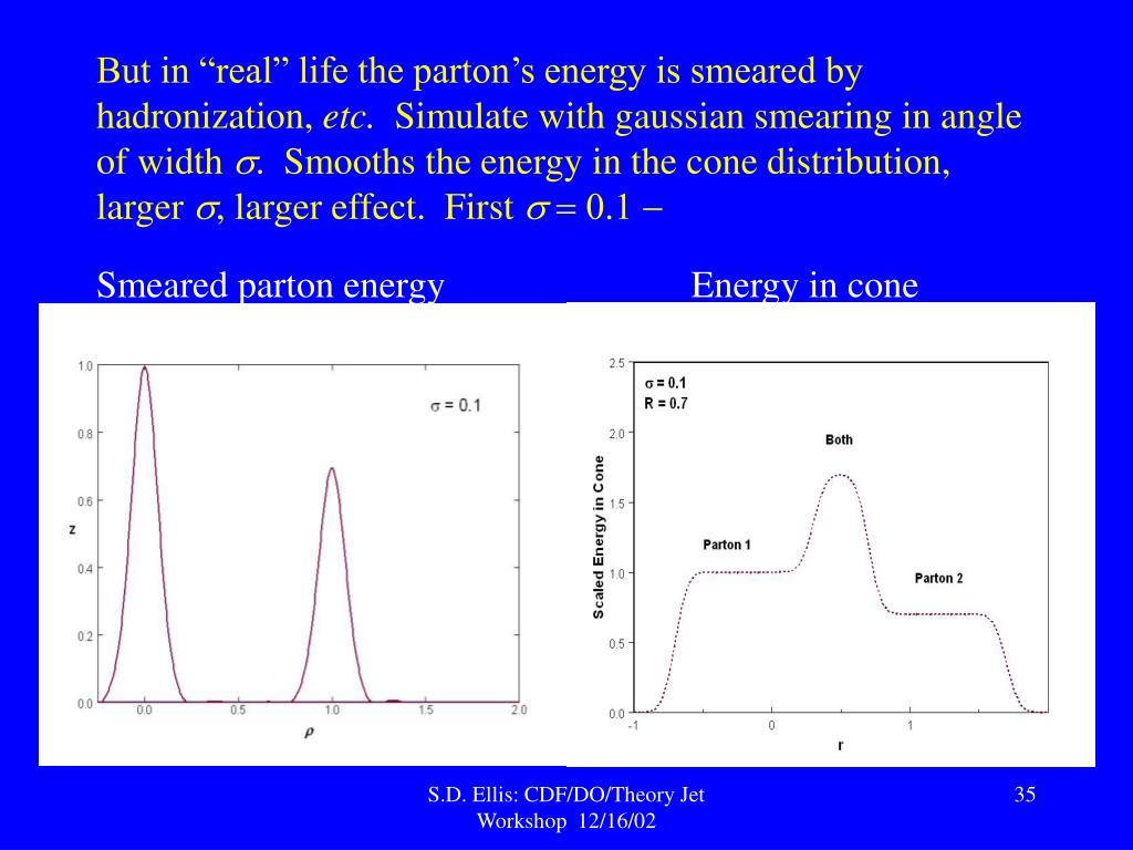 """But in """"real"""" life the parton's energy is smeared by hadronization,"""