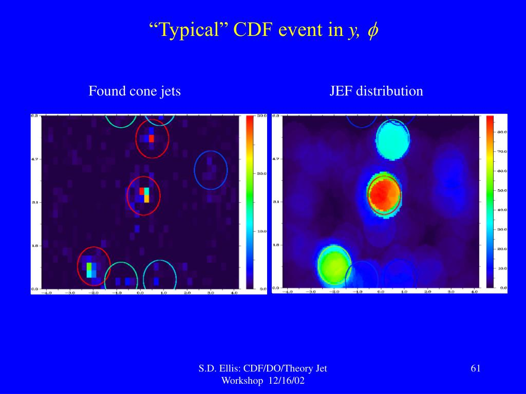 """""""Typical"""" CDF event in"""