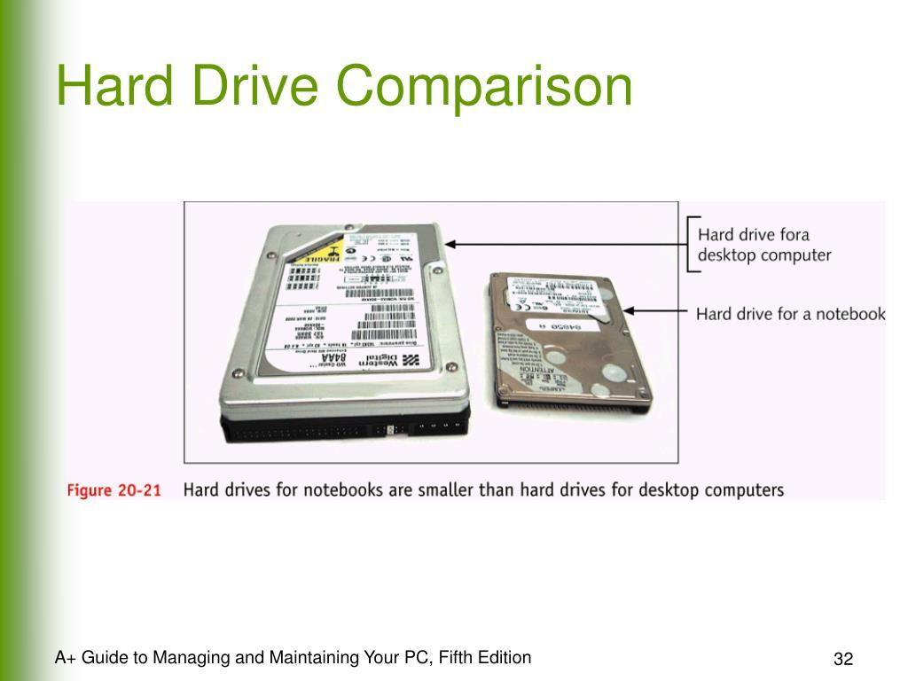 Hard Drive Comparison