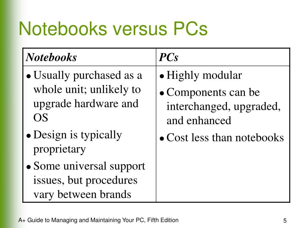 Notebooks versus PCs