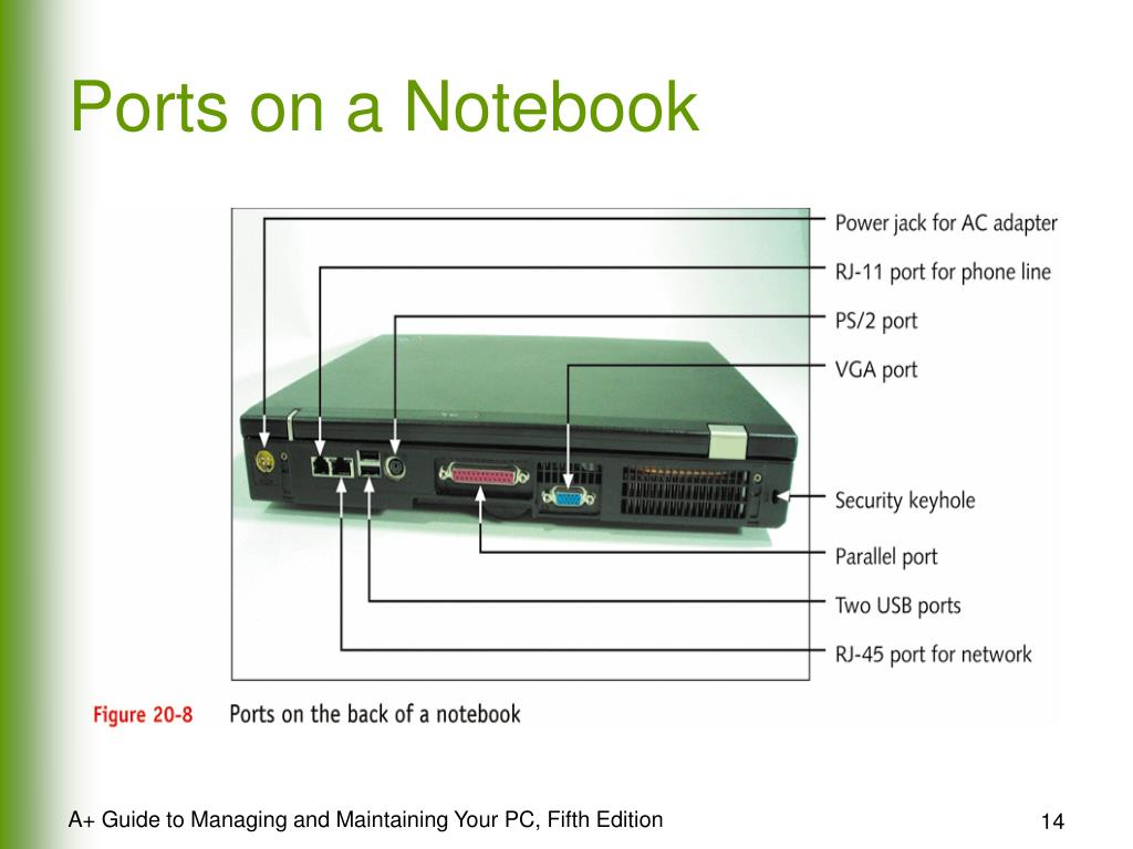 Ports on a Notebook