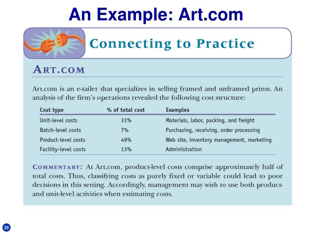 An Example: Art.com