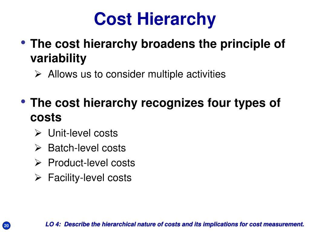 Cost Hierarchy
