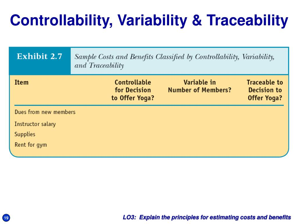 Controllability, Variability & Traceability