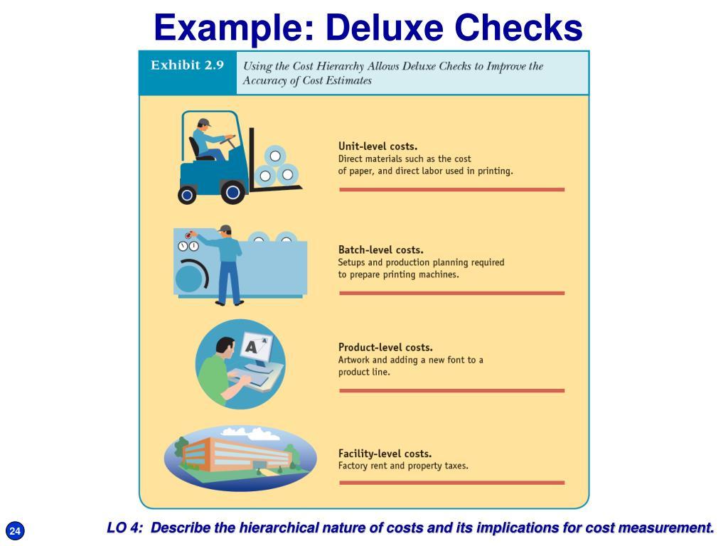 Example: Deluxe Checks