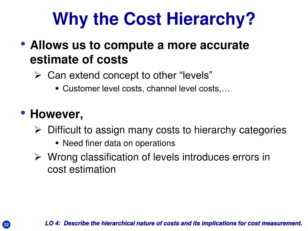 Why the Cost Hierarchy?