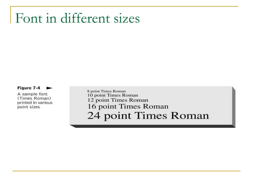 Font in different sizes