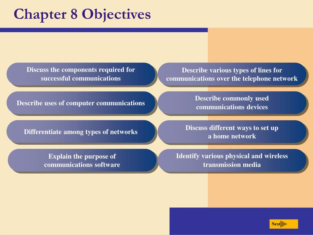 Chapter 8 Objectives
