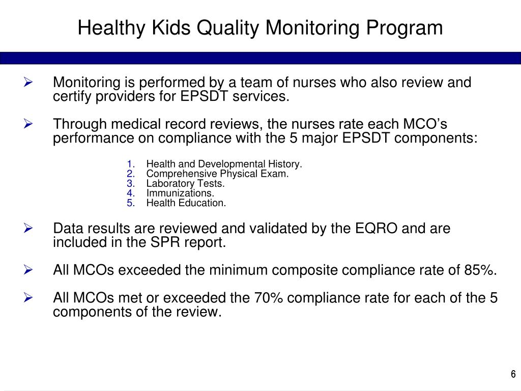 Healthy Kids Quality Monitoring Program