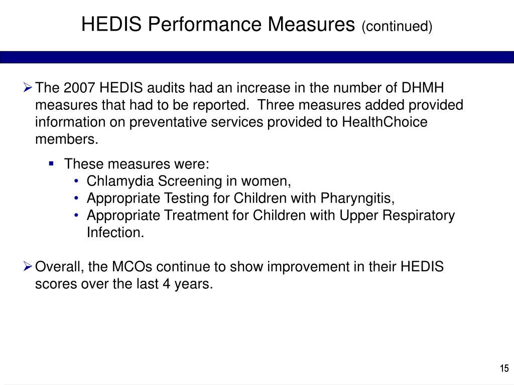 HEDIS Performance Measures