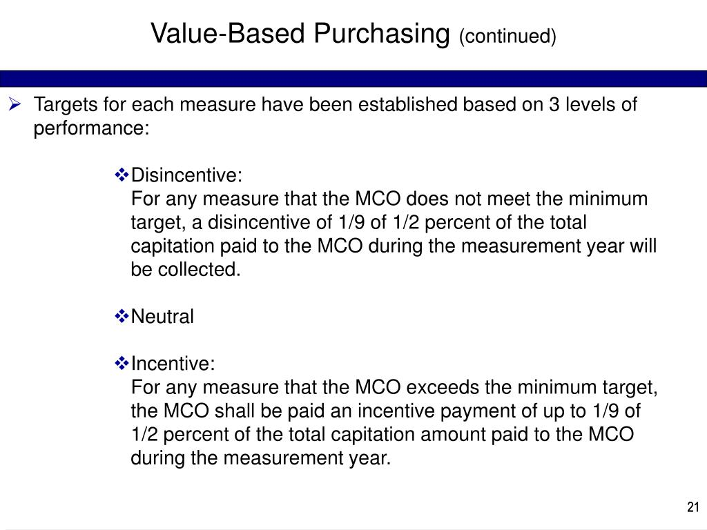 Value-Based Purchasing