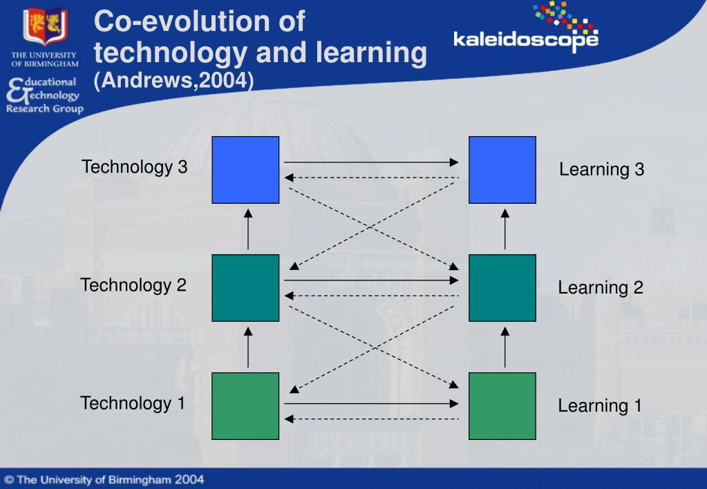 Co-evolution of technology and learning