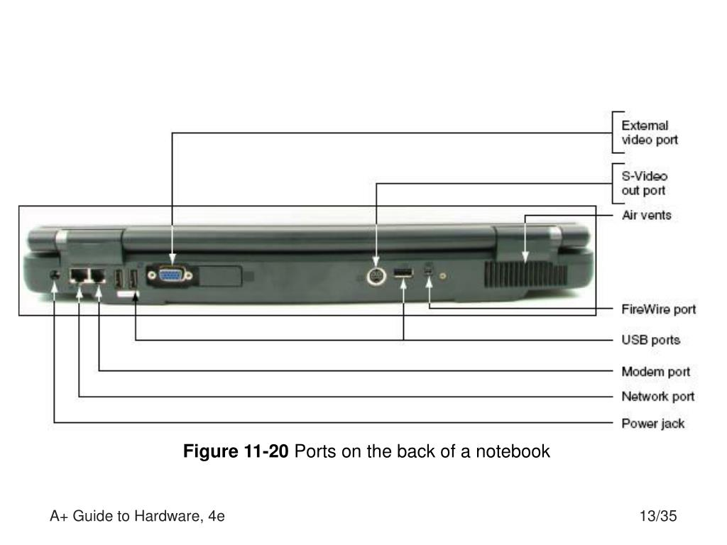 Figure 11-20