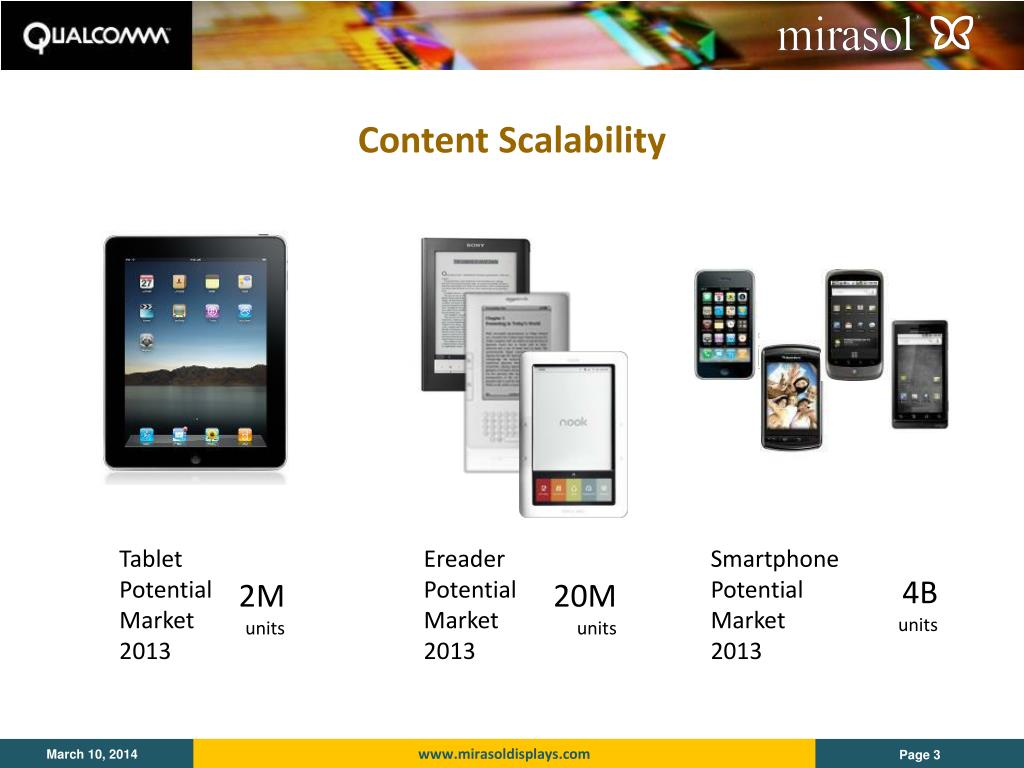 Content Scalability