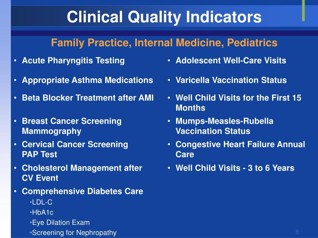 Clinical Quality Indicators