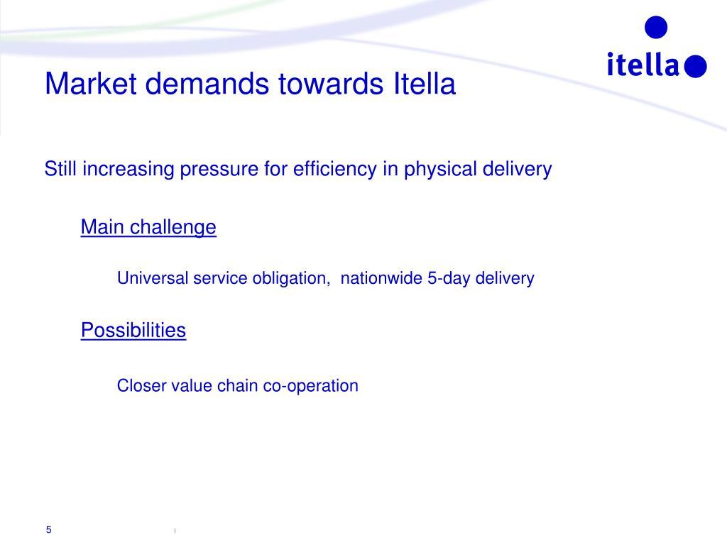Market demands towards Itella