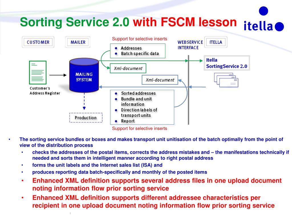 Sorting Service 2.0