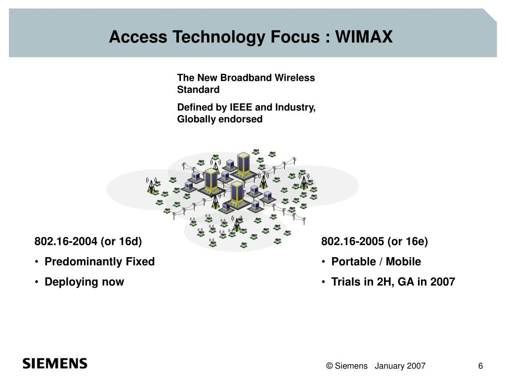 Access Technology Focus : WIMAX