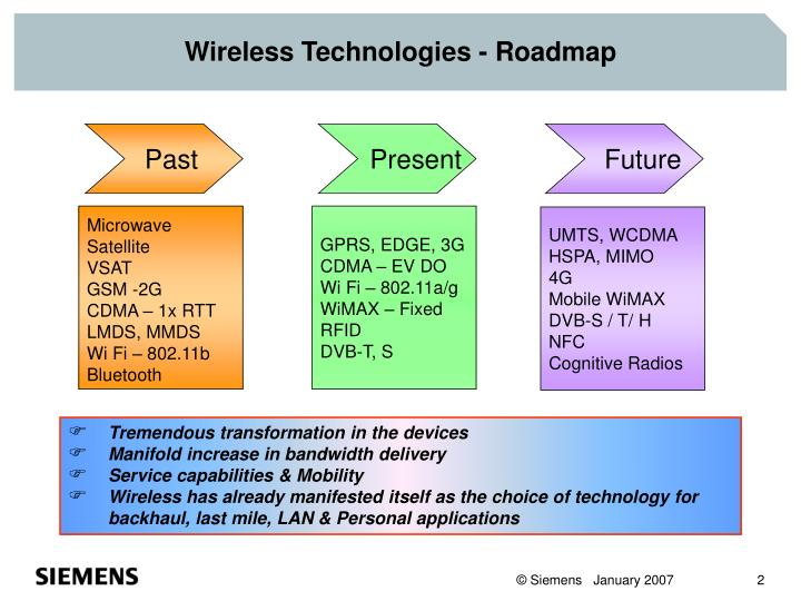 Wireless technologies roadmap