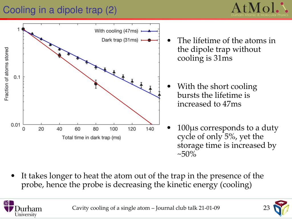 Cooling in a dipole trap (2)