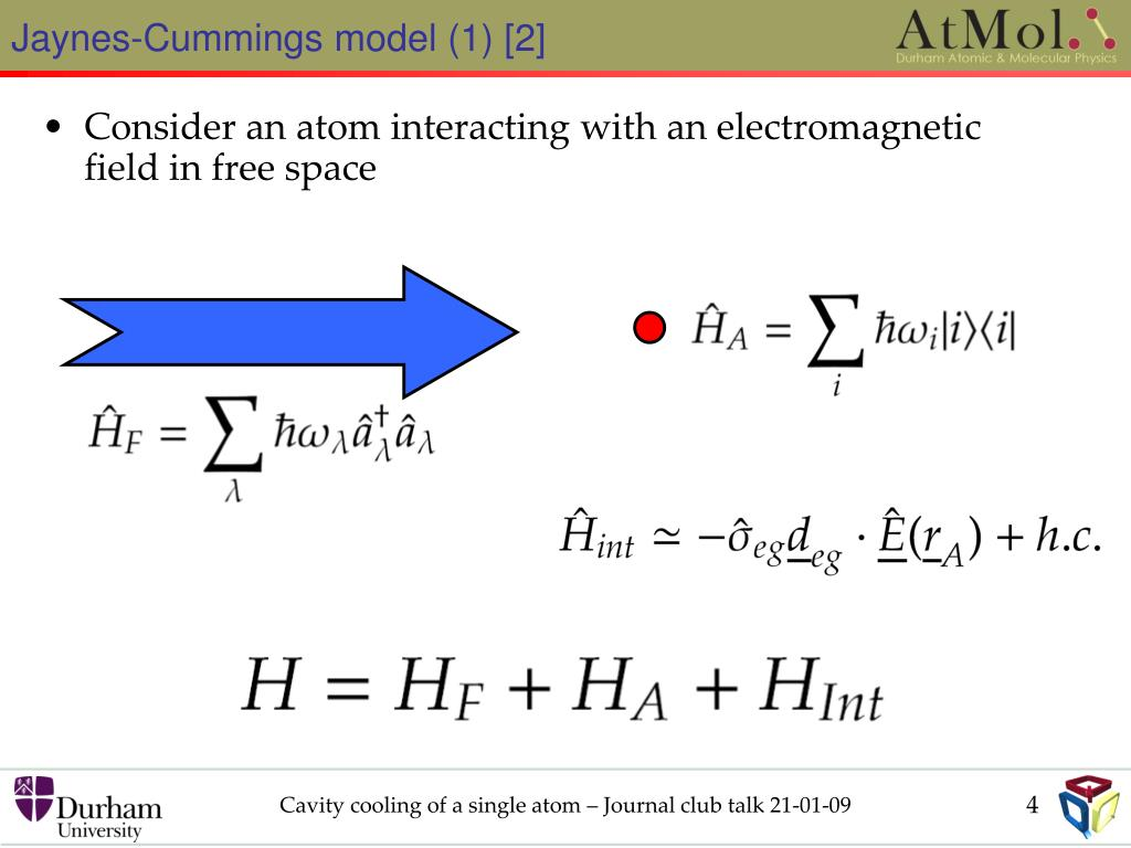 Jaynes-Cummings model (1) [2]