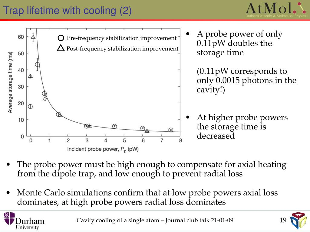 Trap lifetime with cooling (2)