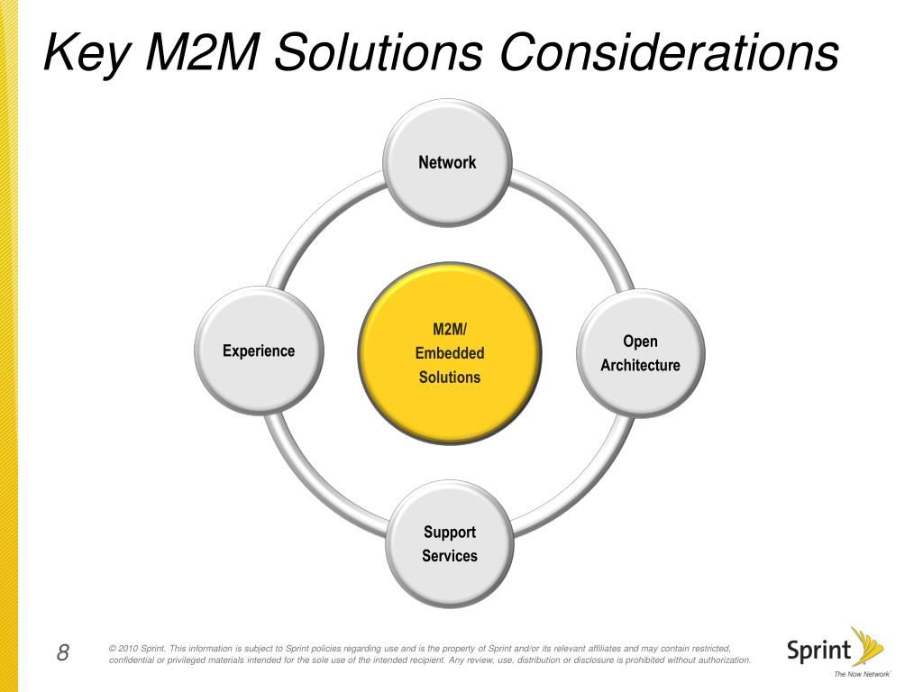 Key M2M Solutions Considerations
