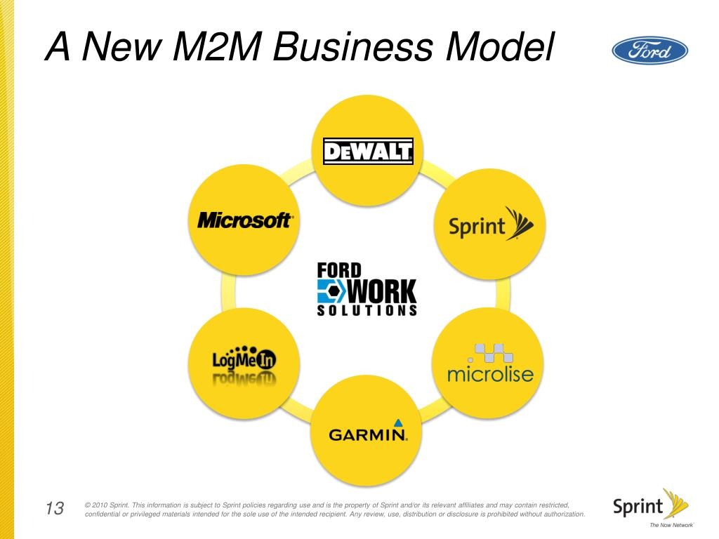 A New M2M Business Model