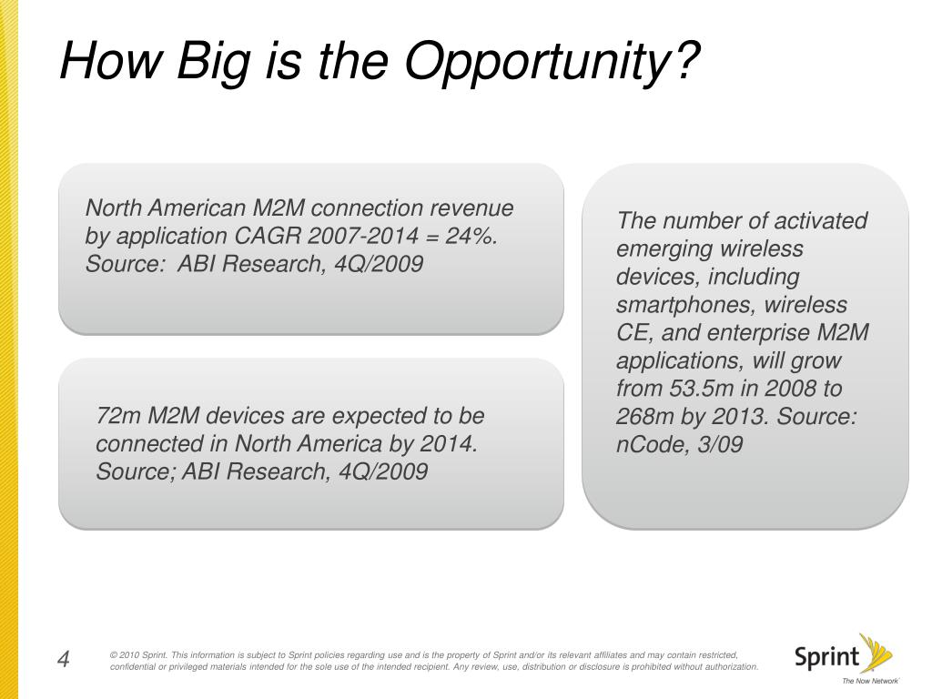 How Big is the Opportunity?