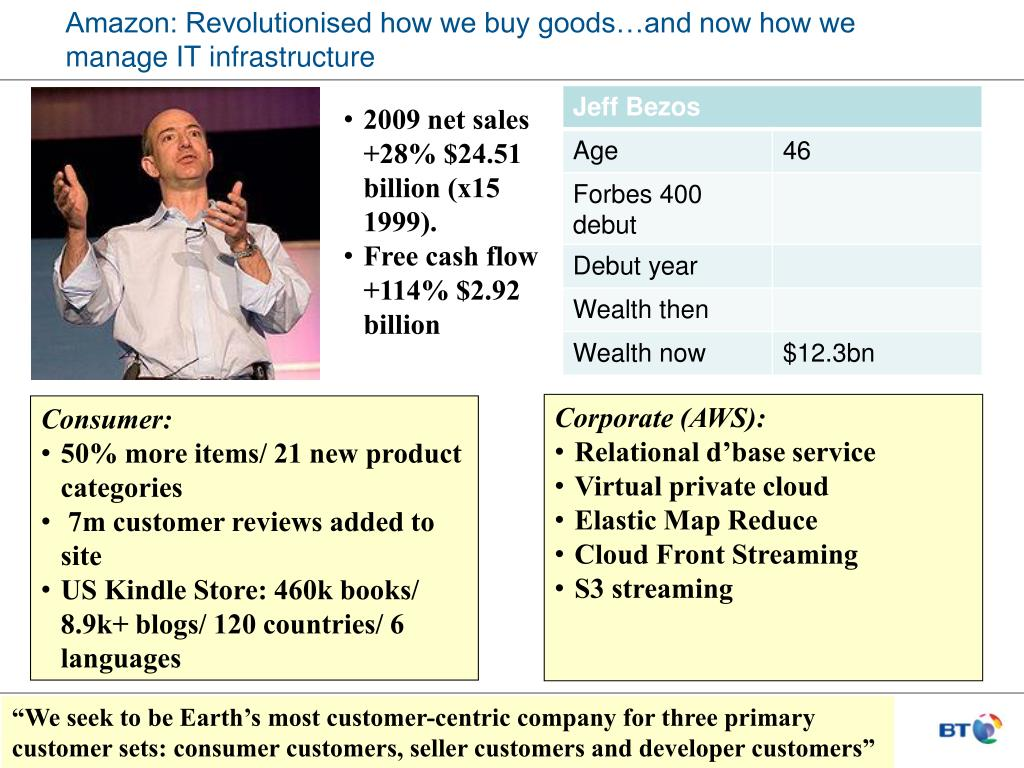 Amazon: Revolutionised how we buy goods…and now how we manage IT infrastructure